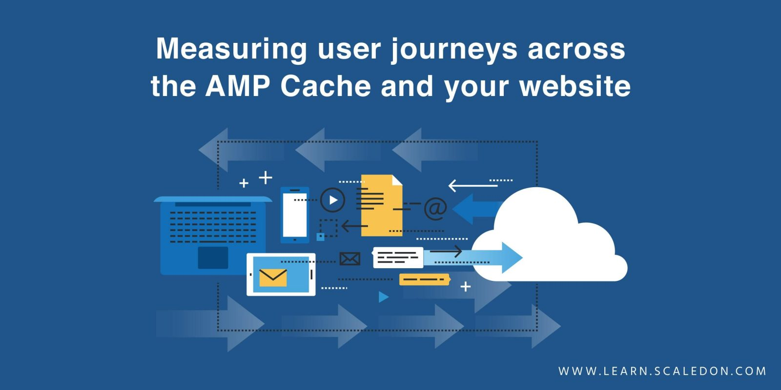 Measuring user journeys across the AMP Cache and your website